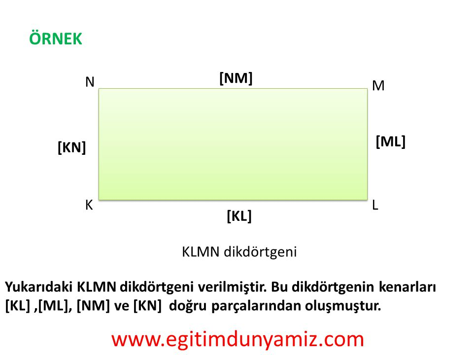 www.egitimdunyamiz.com ÖRNEK [NM] N M [ML] [KN] K L [KL]